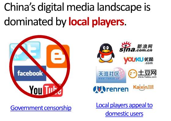 Réseaux sociaux en Chine